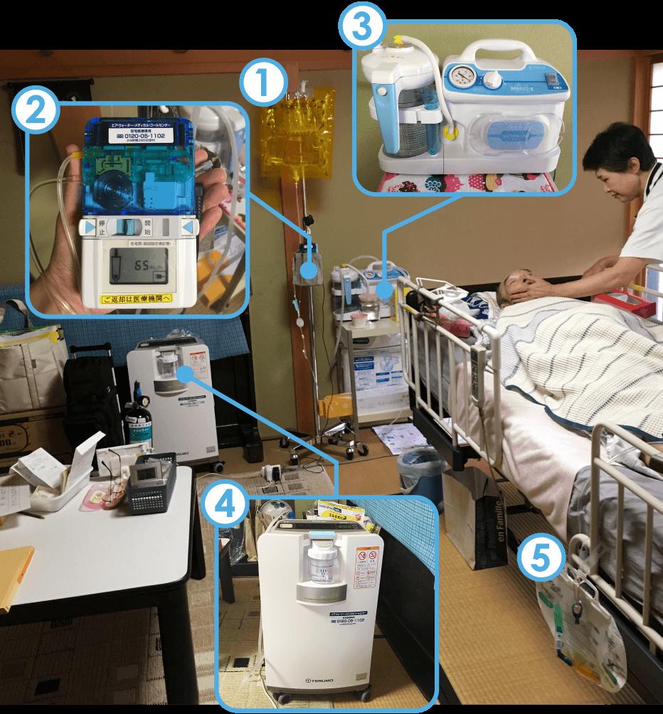 在宅医療使用機器の一例